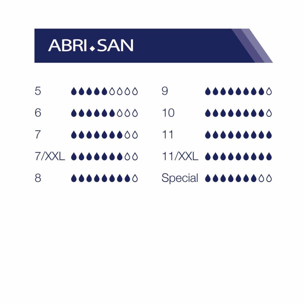 Abri-San-absorptiedruppels