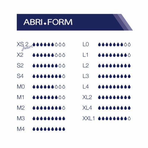 Abri-Form-absorptiedruppels