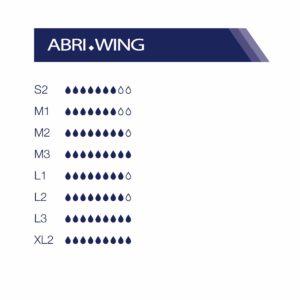 Abri-Wing-absorptiedruppels