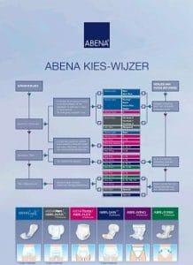 Abena Kies-wijzer